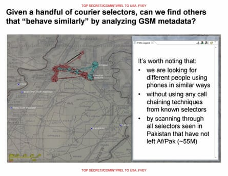 The courier-detection problem, as defined by the NSA.