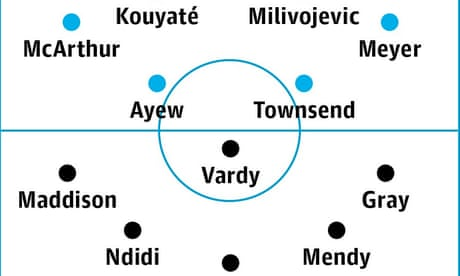 Crystal Palace v Leicester City: match preview