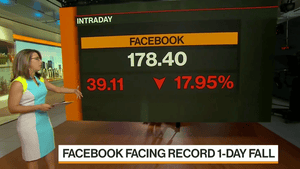Facebook shares in early trading today