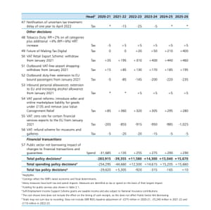 Spending review scorecard - page 3