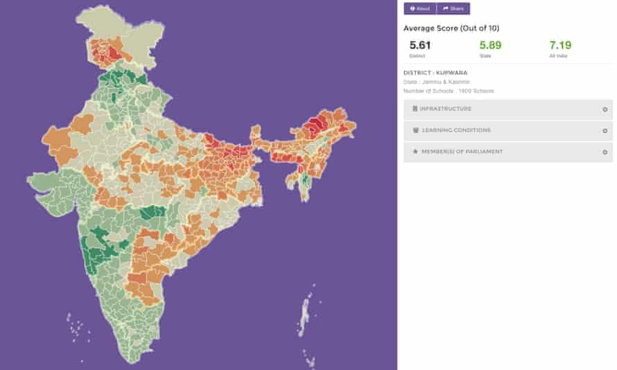 Data on schools in Kupwara, India.