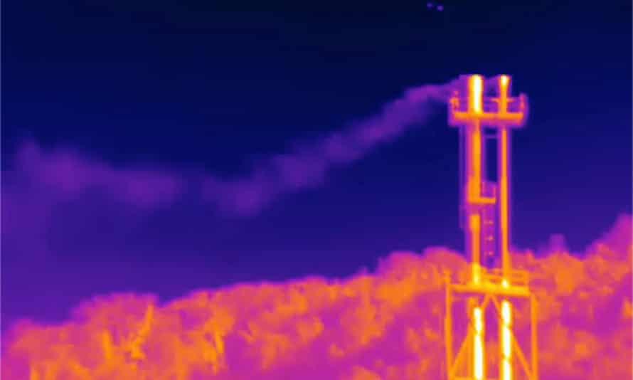 Methane production