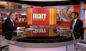 Rishi Sunak on the Andrew Marr Show.