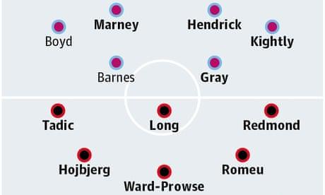 Burnley v Southampton: match preview