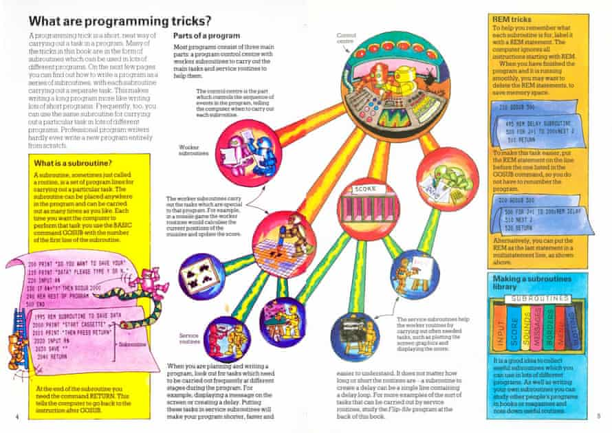 A spread from Usborne's Guide to Programming Tricks & Skills.
