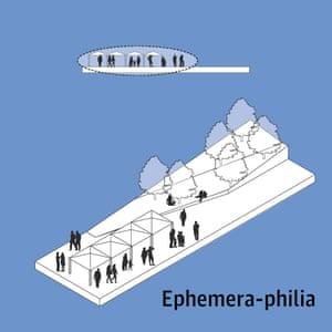 Ephemera-philia