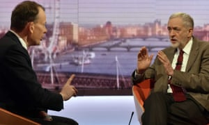 Jeremy Corbyn on Trident The Andrew Marr Show.