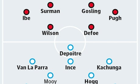 Bournemouth v Huddersfield Town: match preview