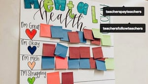 A wall with stickers on it denoting school pupils' mental health