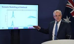 Australia's prime minister Scott Morrison shows a graph depicting 'the curve' of coronavirus cases