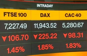 European stock markets