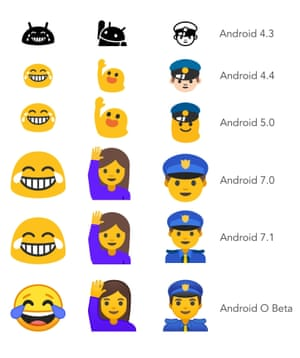The evolution of three different emoji throughout Android's history.