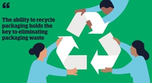 """Illustration quote - """"The ability to recycle packaging holds the key to eliminating packaging waste"""""""