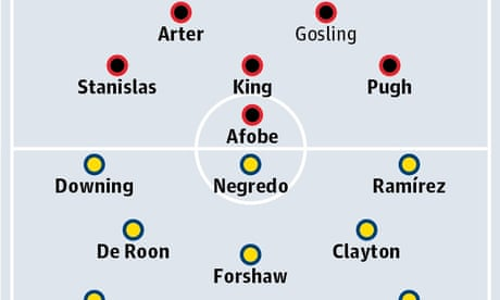 Bournemouth v Middlesbrough: match preview