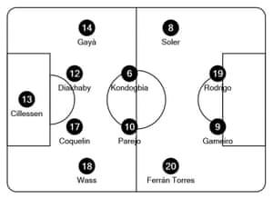 Valencia's team to play Atalanta in the Champions League.