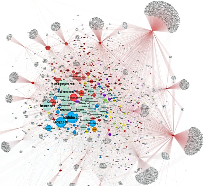 media influence on public opinion examples