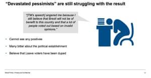 Devastated pessimists.