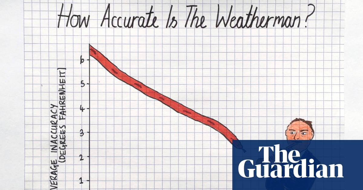 Is the National Weather Service lying to you? | US news