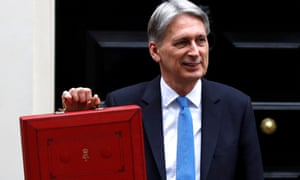 Philip Hammond failed to even mention social care in the budget.