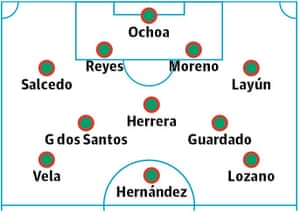 Mexico probable starting XI