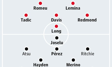 Southampton v Newcastle United: match preview