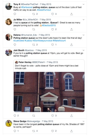 Tweets from 2015 saying there were huge queues at polling stations