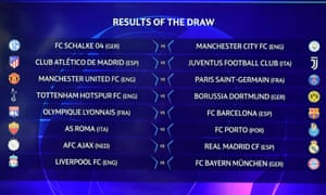 Champions League last 16 draw: Man Utd face PSG, Liverpool v Bayern