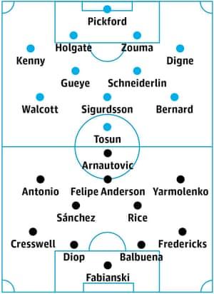 Everton v West Ham