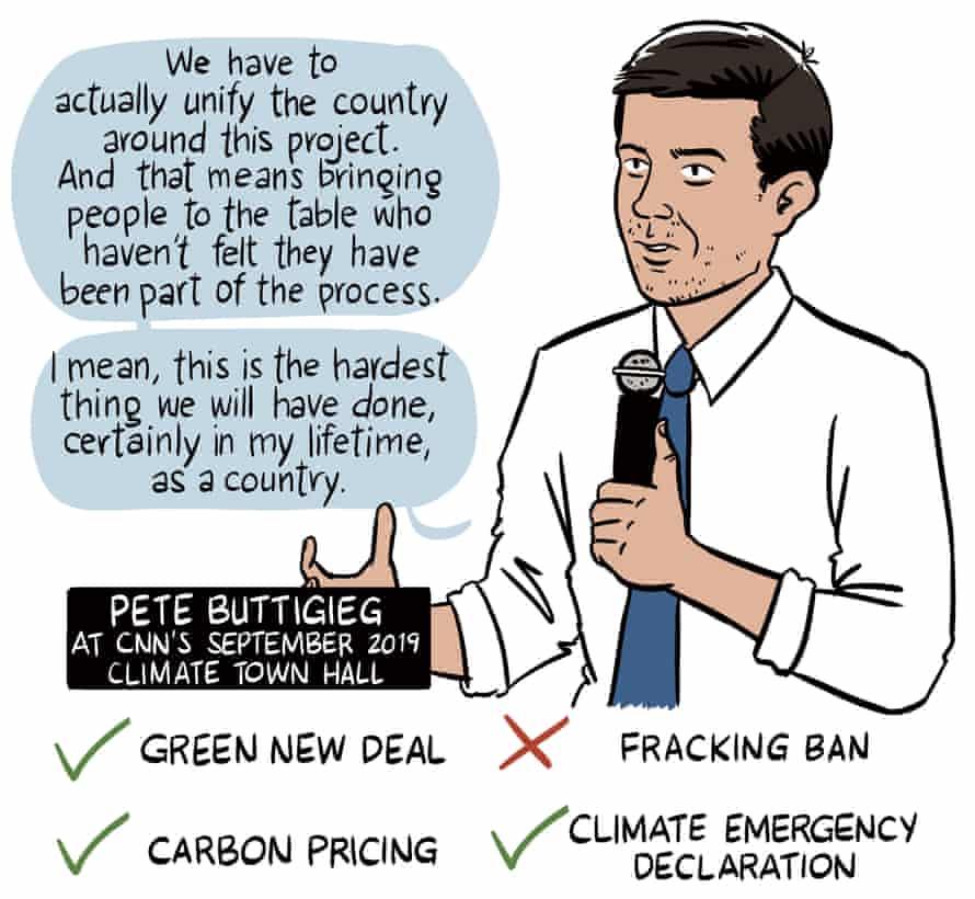 Pete Buttigieg on California and climate