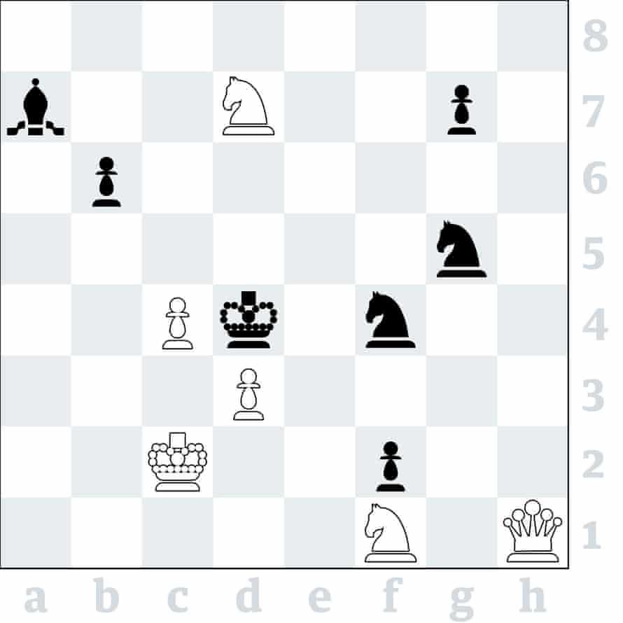 Chess 3728