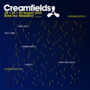 Creamfields Festival poster showing female acts