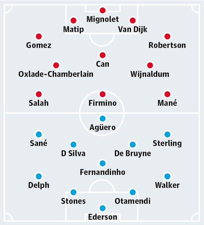 a1dc9d6e487 Liverpool v Manchester City  match preview