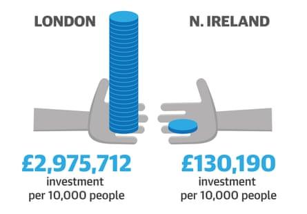 funding infographic