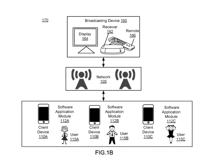 Facebook patents system that can use your phone's mic to monitor TV