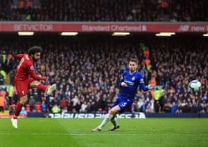 Salah fires a rocket into the top corner.