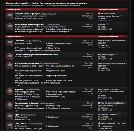A screengrab of the forum.