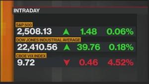 The close of Wall Street tonight