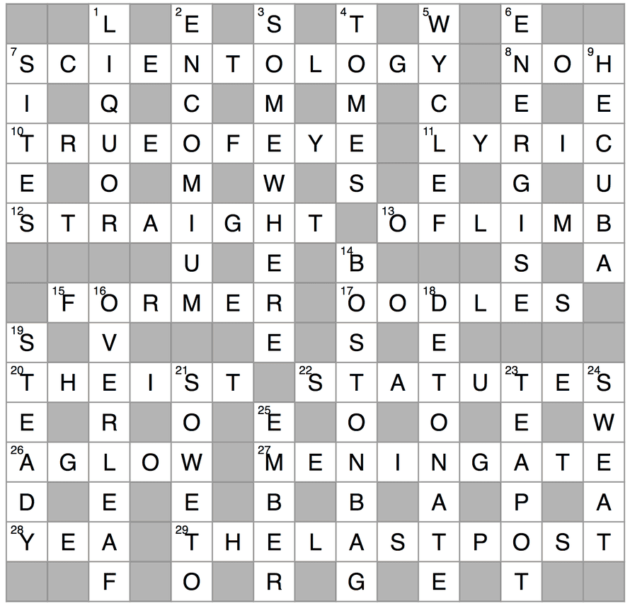 Crossword Roundup Local Terms Of Abuse Crosswords The Guardian