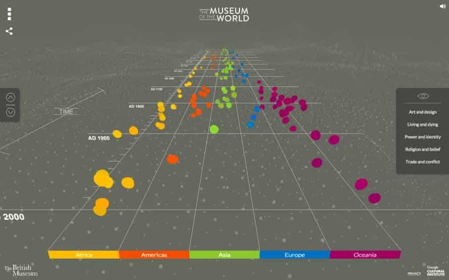 The Museum of the World microsite