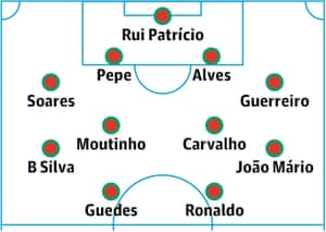Portugal World Cup 2018 Team Guide Tactics Key Players And Expert