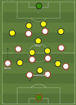 Dortmund must be wary of Benjamin Mendy's overlapping. Julian Weigl and Pierre-Emerick Aubameyang should be their key men.