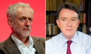 Lord Mandelson, right, did not mention Jeremy Corbyn by name but said an early election would mean dealing 'with the awful situation in the Labour party'.