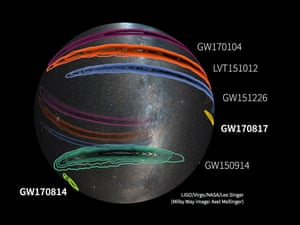 Sky localisations of gravitational-wave signals detected by Ligo