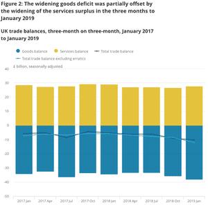 UK trade data for January 2019