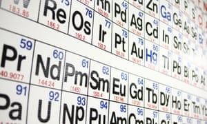 the periodic table - Periodic Table Discovery Activity