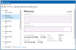Task Manager can show you how much memory is being used at any one time.