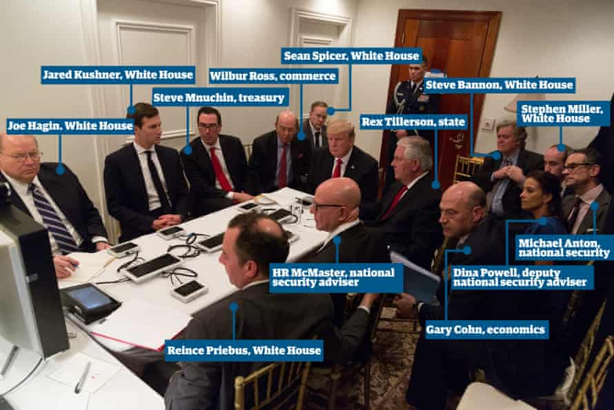 Trump's team in the situation room, annotated.