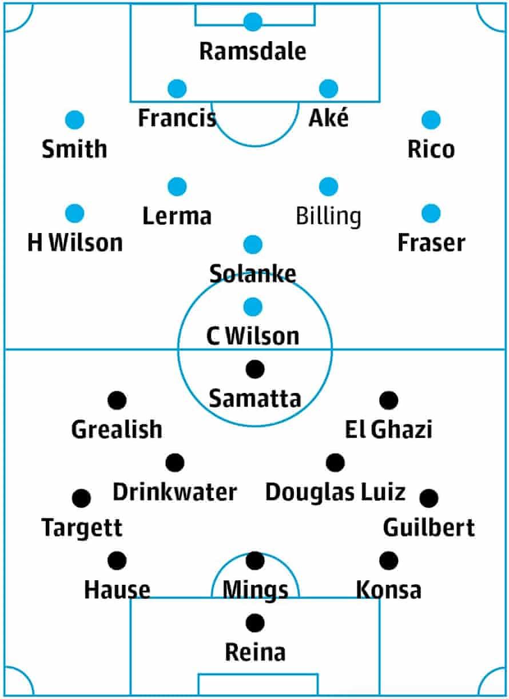 Bournemouth v Aston Villa