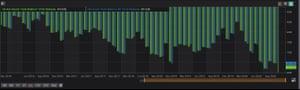 US trade in goods deficit