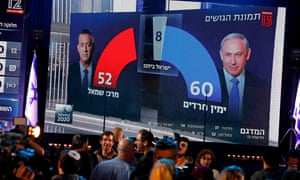People stand in front of a TV screen displaying an exit poll in Tel Aviv